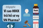 Vì sao HĐXX trả hồ sơ vụ VN Pharma?