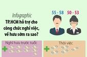 Infographic: Cán bộ TP.HCM nghỉ hưu sớm được hỗ trợ gì?