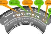 Bạn đã biết cách đọc thông số lốp?