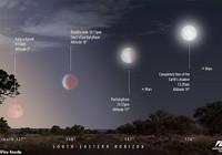 Mặt trăng máu xuất hiện cùng sao Hỏa trong nguyệt thực thế kỷ