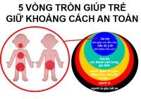 5 vòng tròn giúp trẻ giữ khoảng cách an toàn