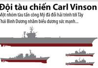 Hỏa lực đáng nể của đội tàu sân bay áp sát Triều Tiên