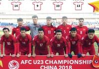 Những người hùng U-23 Việt Nam