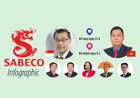 7 nhân sự mới cấp cao được tỉ phú Thái đưa vào Sabeco