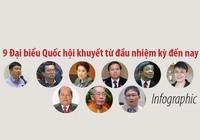 9 đại biểu Quốc hội nào khuyết từ đầu nhiệm kỳ XIV đến nay?