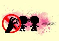 Đề xuất cách xử lý những nghi án xâm hại trẻ em