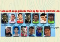 Toàn cảnh cuộc giải cứu thần kỳ đội bóng nhí Thái Lan
