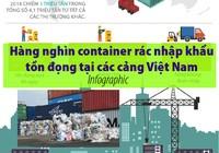 Hàng ngàn container rác nhập khẩu tồn đọng tại các cảng Việt