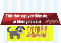 Thịt chó: Nguy cơ tiềm ẩn, ai không nên ăn?