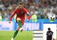 Ronaldo gọi nhưng Messi chưa trả lời