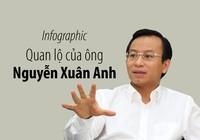 Ông Xuân Anh bị cách chức, cho thôi ủy viên Trung ương