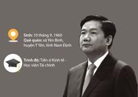 Infographic: Ông Đinh La Thăng, những dấu mốc thời gian