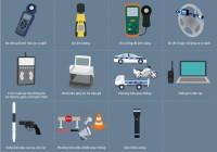 20 thiết bị CSGT sử dụng khi làm nhiệm vụ