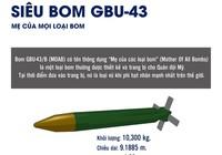 'Lý lịch' siêu bom 'mẹ của mọi loại bom' GBU-43