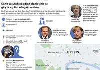 Xác định danh tính kẻ gây ra vụ tấn công ở London