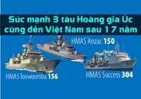Sức mạnh 3 tàu Hoàng gia Úc vừa cập cảng tại TP.HCM
