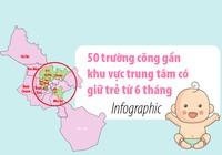 50 trường công gần khu vực trung tâm có giữ trẻ từ 6 tháng