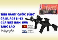 Uy lực 'quốc súng' Galil ACE 31-32 của Việt Nam vừa tặng Lào
