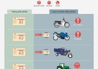 Infographic: Phân biệt 9 hạng giấy phép lái xe
