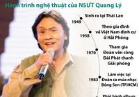 Infographic: Hành trình nghệ thuật của NSƯT Quang Lý