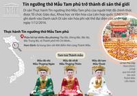 Tín ngưỡng thờ Mẫu Tam phủ trở thành di sản thế giới