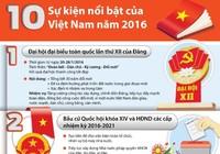 Infographic: 10 sự kiện nổi bật của Việt Nam năm 2016