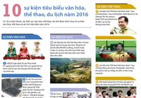 10 sự kiện tiêu biểu văn hóa,thể thao, du lịch năm 2016