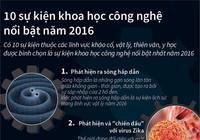 10 sự kiện khoa học công nghệ nổi bật thế giới năm 2016