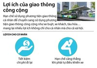 Infographic: Lợi ích của giao thông công cộng