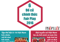 Infographic: 6 đề cử chính thức giải Fair Play 2016