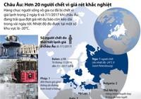 Châu Âu: Hơn 20 người chết vì giá rét khắc nghiệt