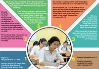 6 lưu ý quan trọng khi thi THPT quốc gia 2017