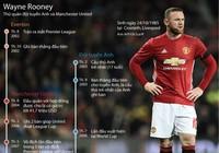 Những thành tích ấn tượng trong sự nghiệp của Rooney