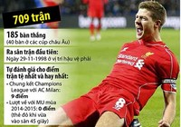 Trận giã biệt sân Anfield của Steven Gerrard: Chia tay một tượng đài