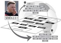 Premier League 2015-2016: Đội hình tối ưu của MU