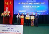 Thiết kế bài giảng E-Learning với chủ đề 'Dư địa chí Việt Nam'