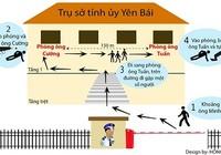 Bộ Công an chỉ đạo điều tra vụ bí thư và chủ tịch HĐND tỉnh Yên Bái bị bắn