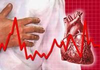 Những hiểm họa đe dọa bạn khi tim đập quá nhanh