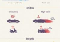 Hà Nội cấm xe máy vào năm 2030 như thế nào?