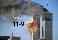 Những con số đau buồn trong vụ khủng bố 11-9 ở Mỹ
