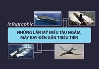 Những lần Mỹ điều tàu ngầm, máy bay tới gần Triều Tiên