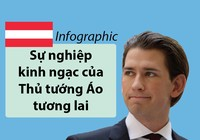 Sự nghiệp kinh ngạc của Thủ tướng Áo tương lai