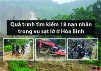 7 ngày tìm kiếm 18 nạn nhân vụ sạt lở đất ở Hòa Bình