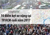 10 điểm kẹt xe kinh hoàng tại TP.HCM cuối năm 2017
