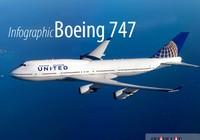 Boeing 747 và chuyến bay thương mại cuối cùng ở Mỹ