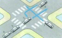 7 nguyên tắc sống còn khi chạy vào đường giao nhau