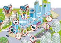 TP.HCM sắp trở thành thành phố thông minh?