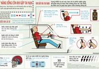Những kỹ năng sống còn trong trước và sau khi gặp tai nạn