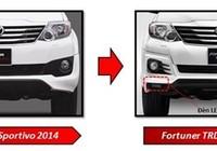 Toyota sắp ra mắt mẫu Fortuner mới tại thị trường Việt