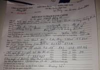 Biên bản xử phạt có được thay thế giấy phép lái xe?